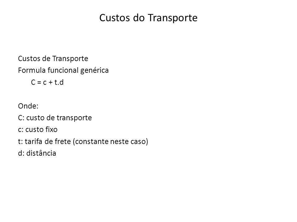 Custos do Transporte Custos de Transporte Formula funcional genérica C = c + t.d Onde: C: custo de transporte c: custo fixo t: tarifa de frete (consta