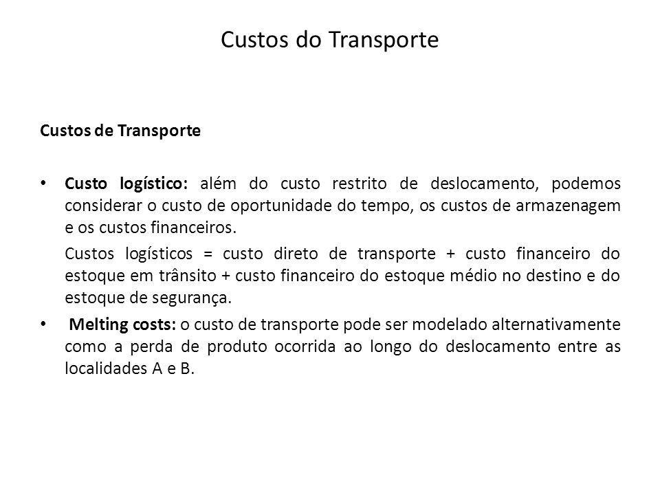 Custos do Transporte Custos de Transporte Custo logístico: além do custo restrito de deslocamento, podemos considerar o custo de oportunidade do tempo
