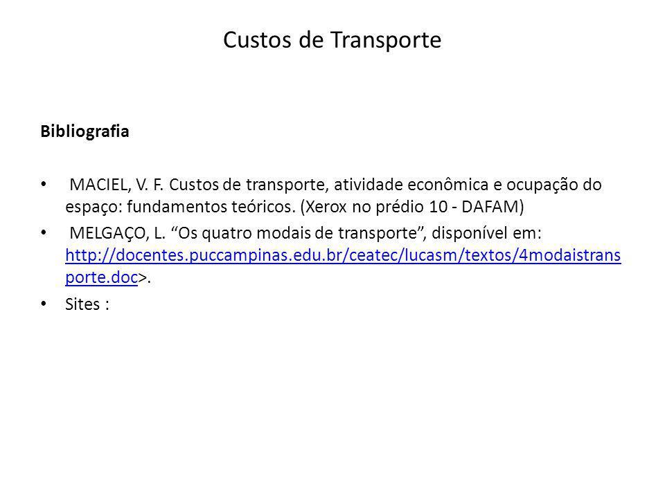 Custos de Transporte Bibliografia MACIEL, V. F. Custos de transporte, atividade econômica e ocupação do espaço: fundamentos teóricos. (Xerox no prédio