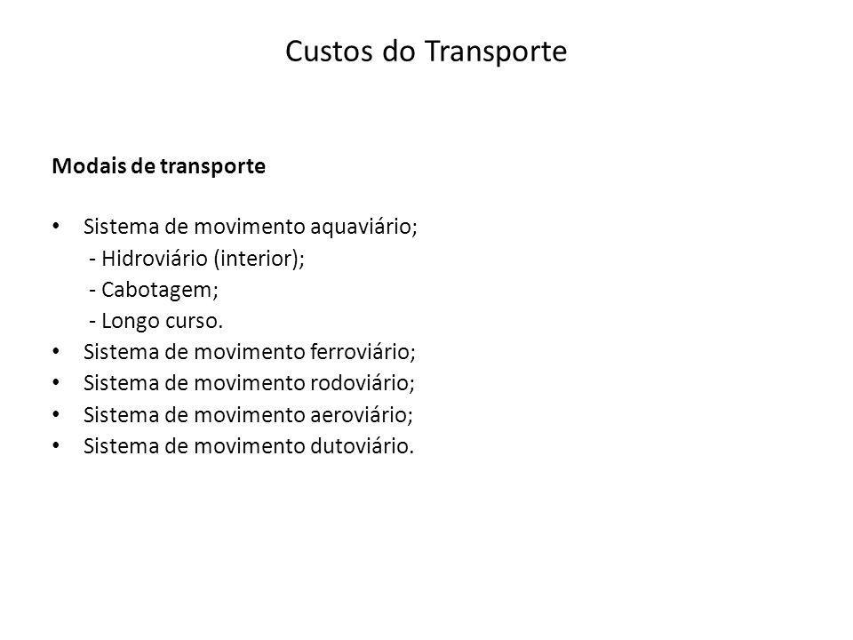 Custos do Transporte Modais de transporte Sistema de movimento aquaviário; - Hidroviário (interior); - Cabotagem; - Longo curso. Sistema de movimento
