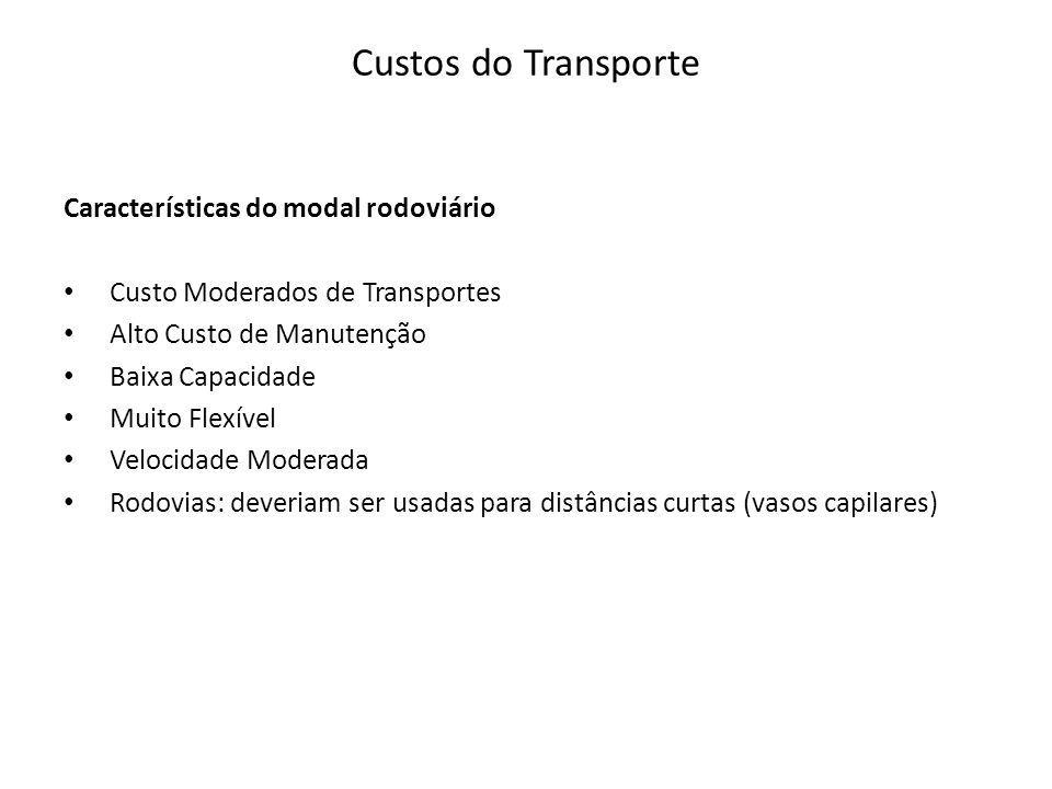Custos do Transporte Características do modal rodoviário Custo Moderados de Transportes Alto Custo de Manutenção Baixa Capacidade Muito Flexível Veloc