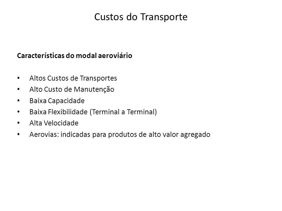 Custos do Transporte Características do modal aeroviário Altos Custos de Transportes Alto Custo de Manutenção Baixa Capacidade Baixa Flexibilidade (Te
