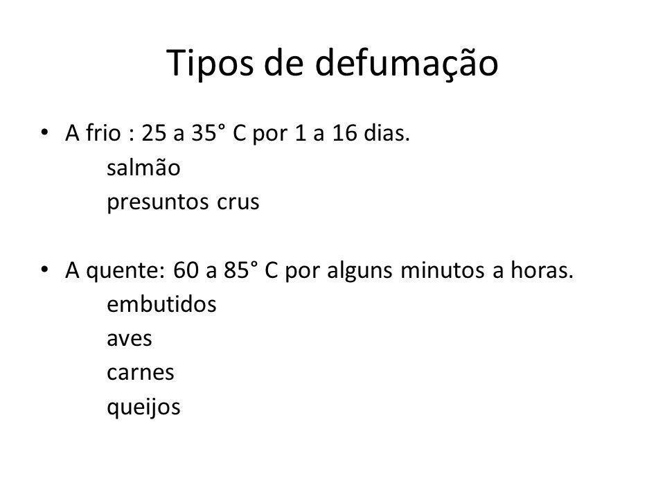 Tipos de defumação A frio : 25 a 35° C por 1 a 16 dias. salmão presuntos crus A quente: 60 a 85° C por alguns minutos a horas. embutidos aves carnes q