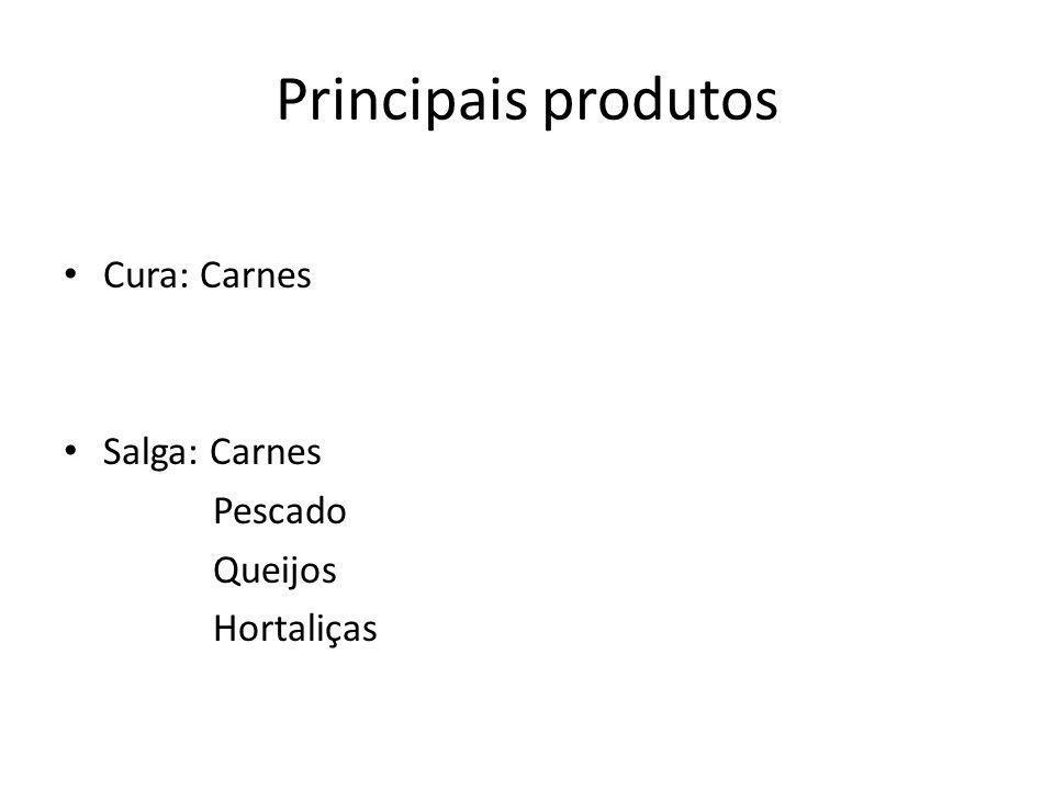 Principais produtos Cura: Carnes Salga: Carnes Pescado Queijos Hortaliças
