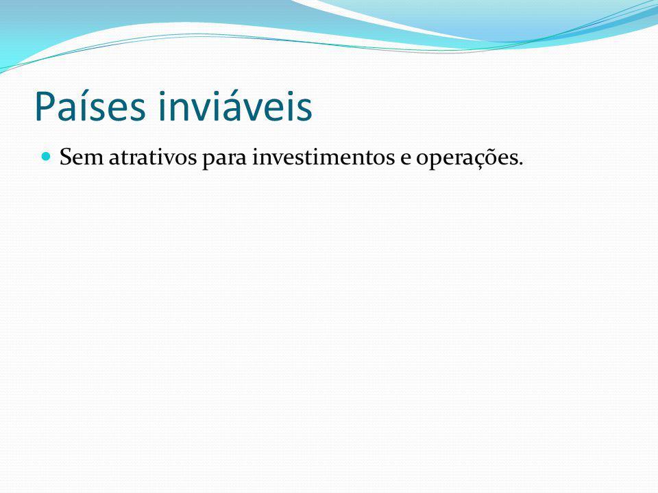 Países inviáveis Sem atrativos para investimentos e operações.