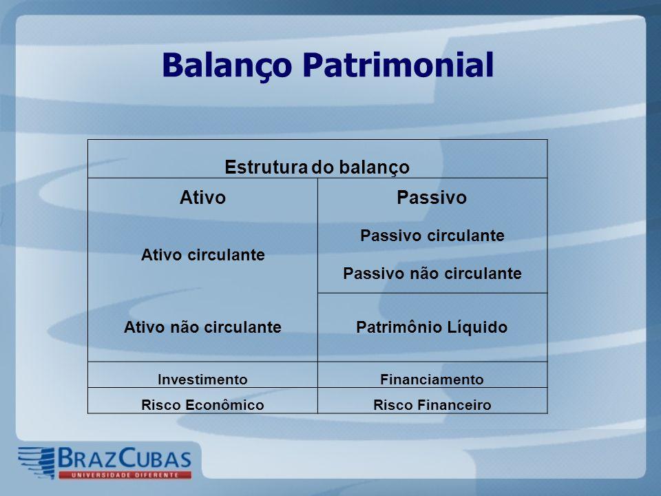 Balanço Patrimonial Estrutura do balanço AtivoPassivo Ativo circulante Passivo circulante Passivo não circulante Ativo não circulantePatrimônio Líquid