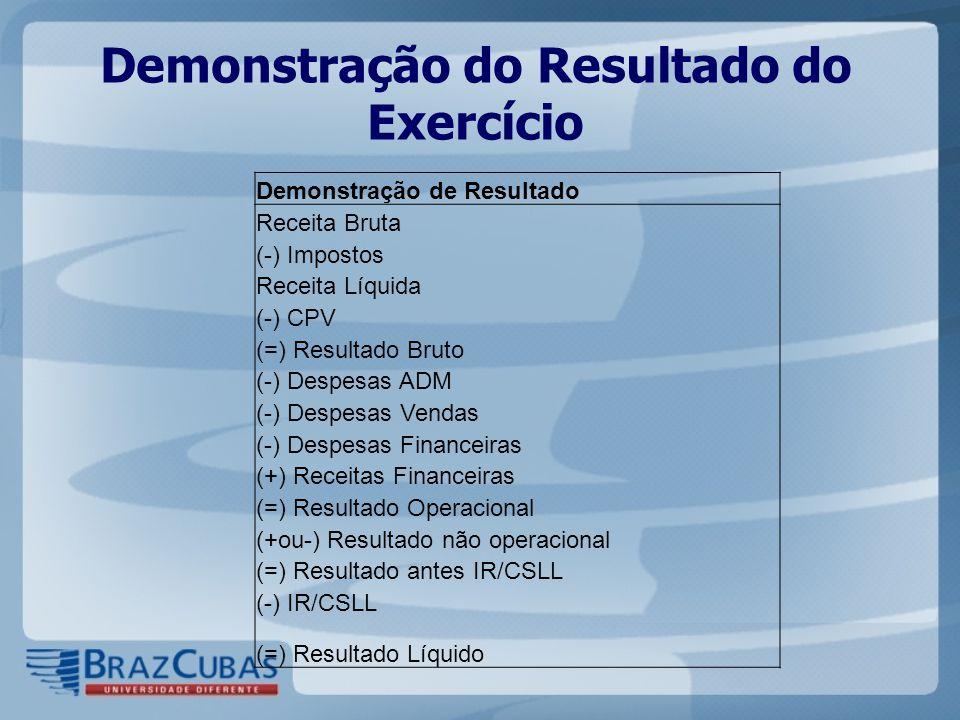 Demonstração do Resultado do Exercício Demonstração de Resultado Receita Bruta (-) Impostos Receita Líquida (-) CPV (=) Resultado Bruto (-) Despesas A