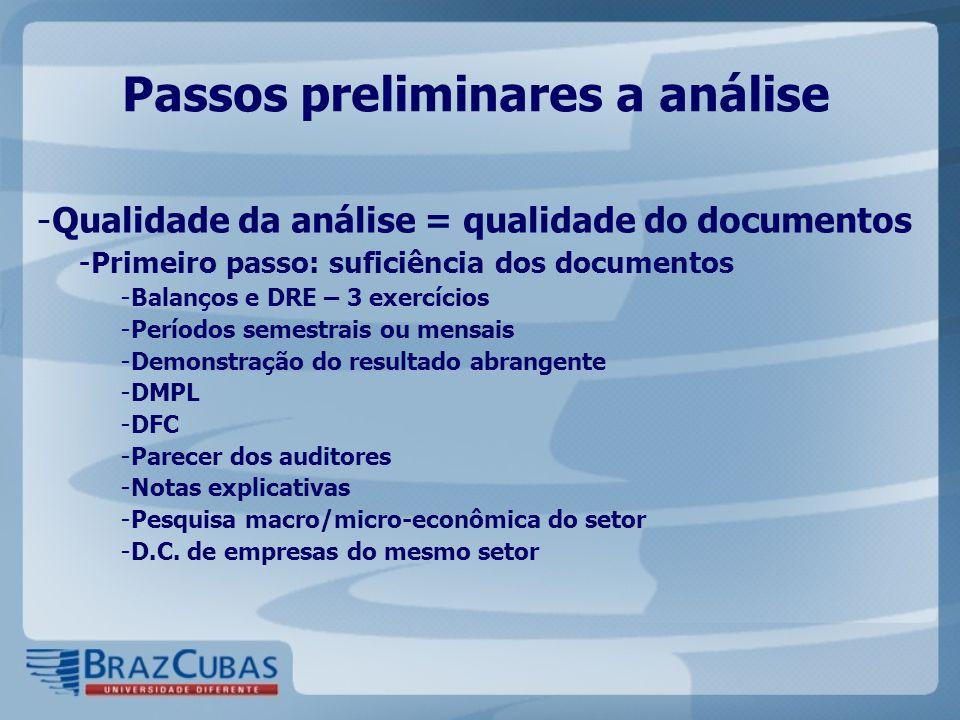 Passos preliminares a análise - Qualidade da análise = qualidade do documentos - Primeiro passo: suficiência dos documentos - Balanços e DRE – 3 exerc
