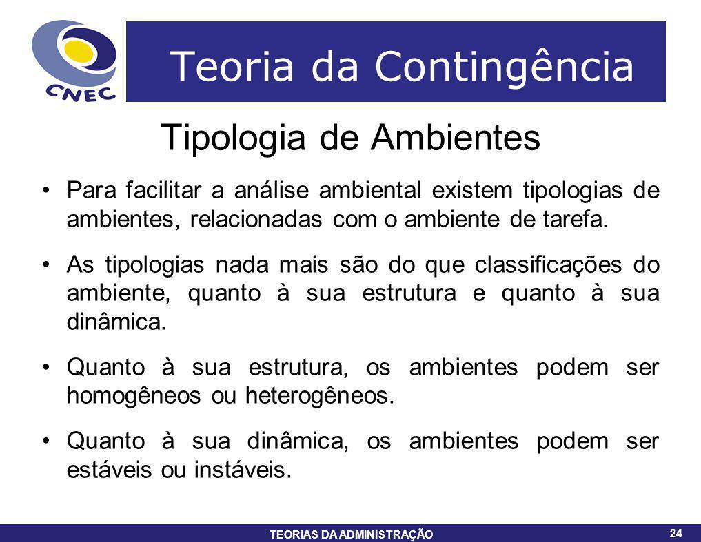 24 TEORIAS DA ADMINISTRAÇÃO 24 Teoria da Contingência Tipologia de Ambientes Para facilitar a análise ambiental existem tipologias de ambientes, relac