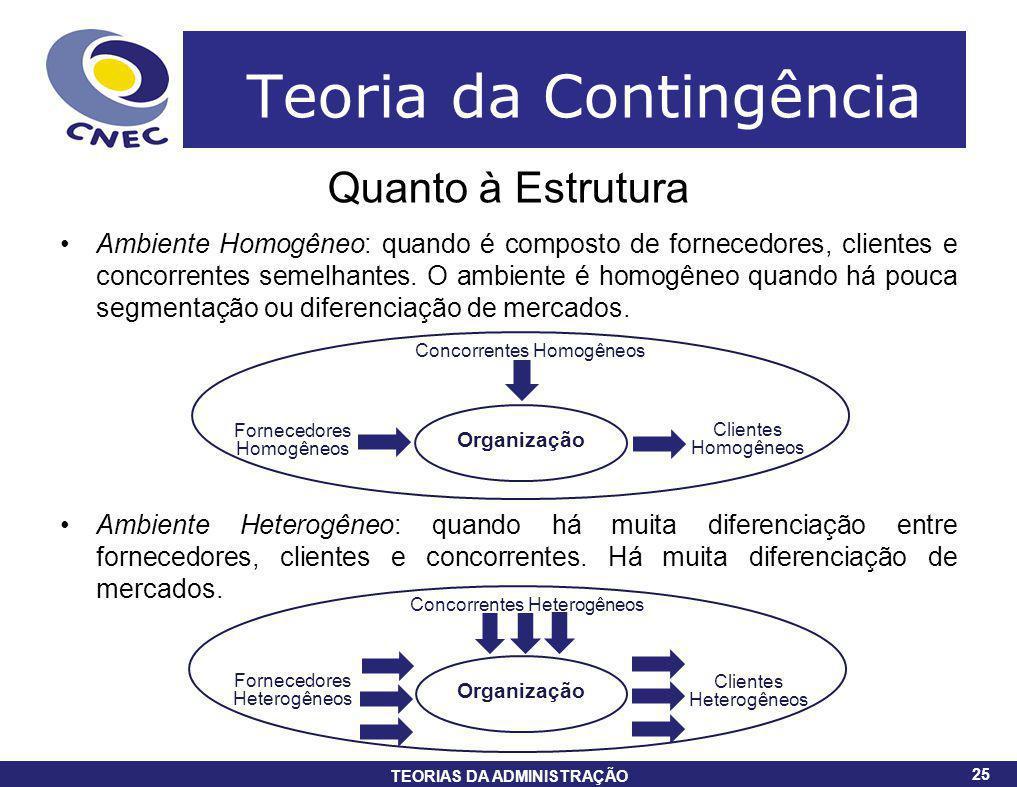 25 TEORIAS DA ADMINISTRAÇÃO 25 Teoria da Contingência Quanto à Estrutura Ambiente Homogêneo: quando é composto de fornecedores, clientes e concorrente
