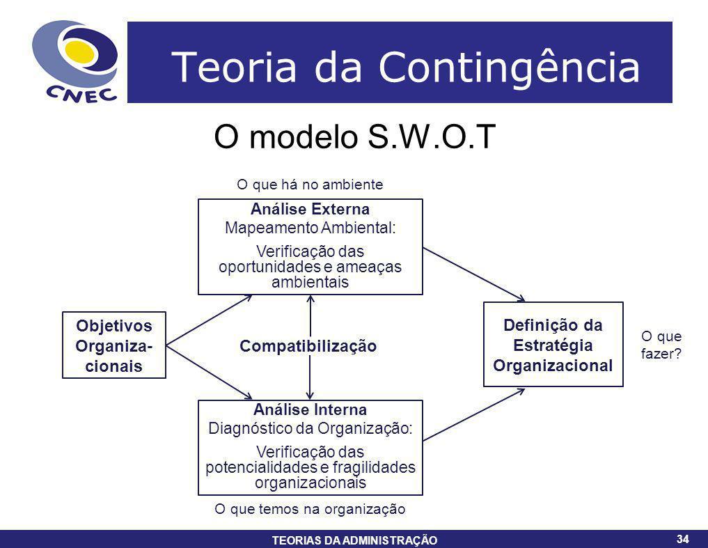 34 TEORIAS DA ADMINISTRAÇÃO 34 Teoria da Contingência O modelo S.W.O.T Análise Externa Mapeamento Ambiental: Verificação das oportunidades e ameaças a
