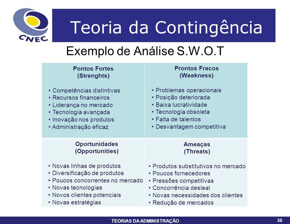 35 TEORIAS DA ADMINISTRAÇÃO 35 Teoria da Contingência Exemplo de Análise S.W.O.T Pontos Fortes (Strenghts) Competências distintivas Recursos financeir
