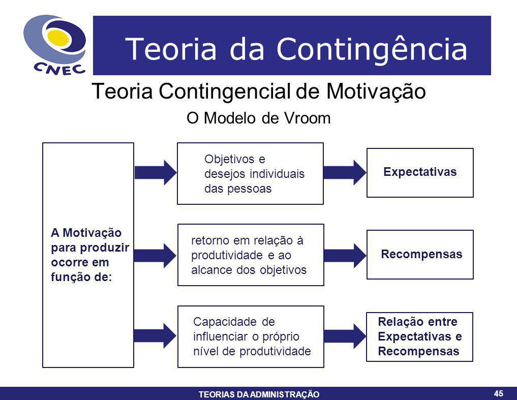 45 TEORIAS DA ADMINISTRAÇÃO 45 Teoria da Contingência Teoria Contingencial de Motivação O Modelo de Vroom A Motivação para produzir ocorre em função d