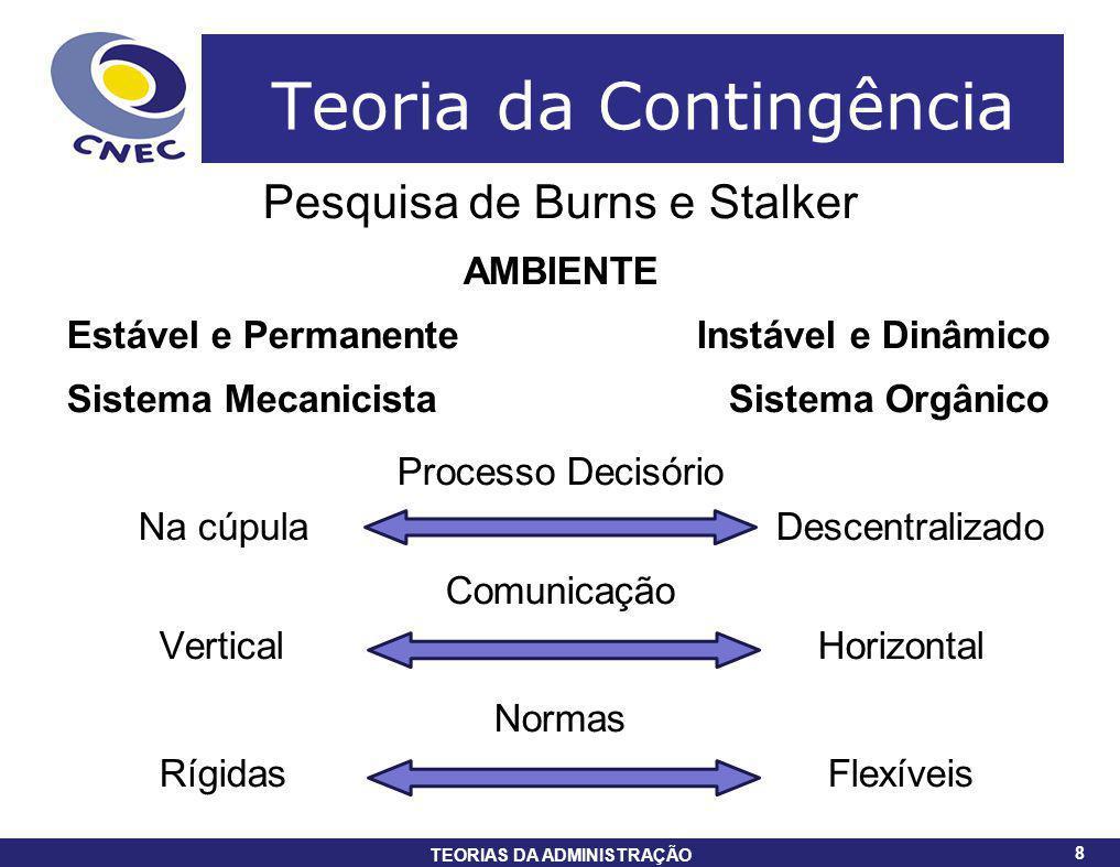 8 TEORIAS DA ADMINISTRAÇÃO 8 Teoria da Contingência Pesquisa de Burns e Stalker AMBIENTE Estável e Permanente Instável e Dinâmico Sistema Mecanicista