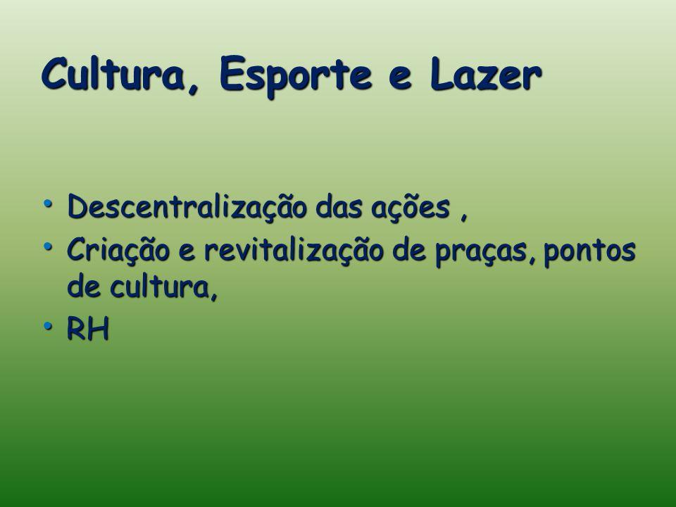 Cultura, Esporte e Lazer Descentralização das ações, Descentralização das ações, Criação e revitalização de praças, pontos de cultura, Criação e revitalização de praças, pontos de cultura, RH RH