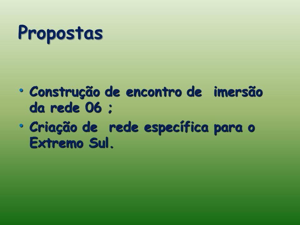 Propostas Construção de encontro de imersão da rede 06 ; Construção de encontro de imersão da rede 06 ; Criação de rede específica para o Extremo Sul.