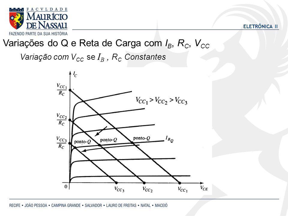 ELETRÔNICA II Variações do Q e Reta de Carga com I B, R C, V CC Variação com V CC se I B, R C Constantes