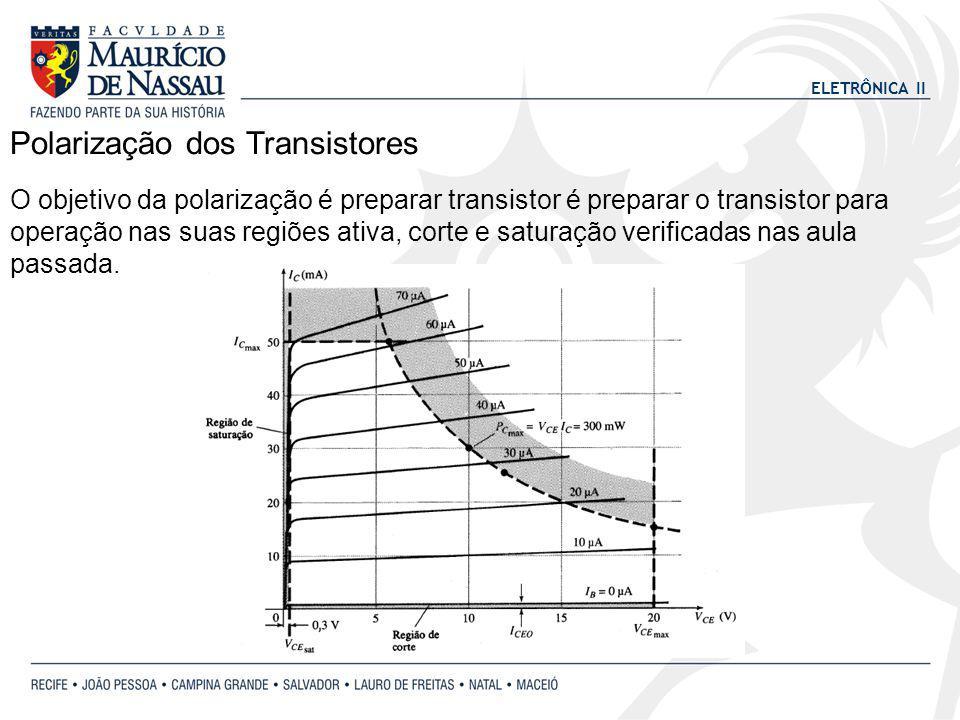 ELETRÔNICA II Polarização dos Transistores O objetivo da polarização é preparar transistor é preparar o transistor para operação nas suas regiões ativ