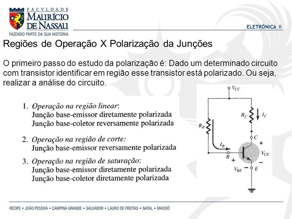 ELETRÔNICA II Regiões de Operação X Polarização da Junções O primeiro passo do estudo da polarização é: Dado um determinado circuito com transistor identificar em região esse transistor está polarizado.