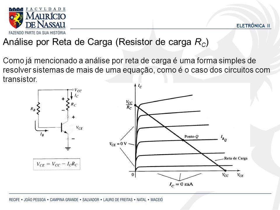 ELETRÔNICA II Análise por Reta de Carga (Resistor de carga R C ) Como já mencionado a análise por reta de carga é uma forma simples de resolver sistemas de mais de uma equação, como é o caso dos circuitos com transistor.