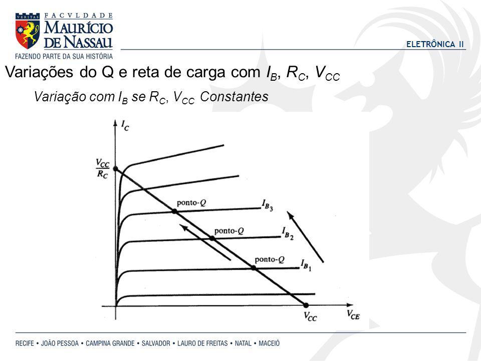 ELETRÔNICA II Variações do Q e reta de carga com I B, R C, V CC Variação com I B se R C, V CC Constantes