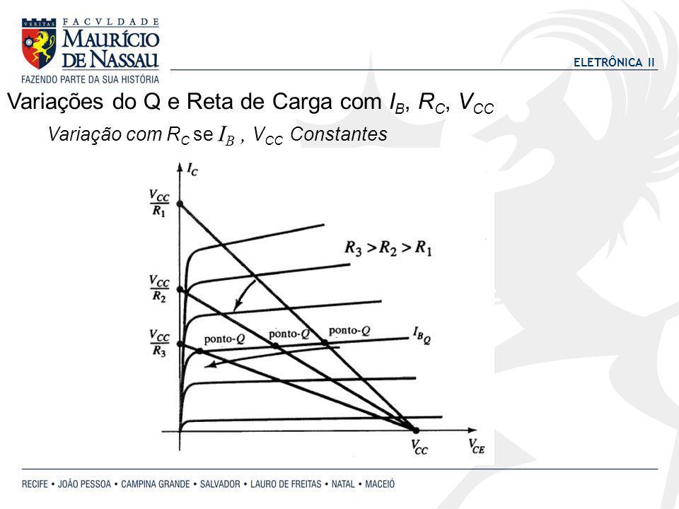 ELETRÔNICA II Variações do Q e Reta de Carga com I B, R C, V CC Variação com R C se I B, V CC Constantes