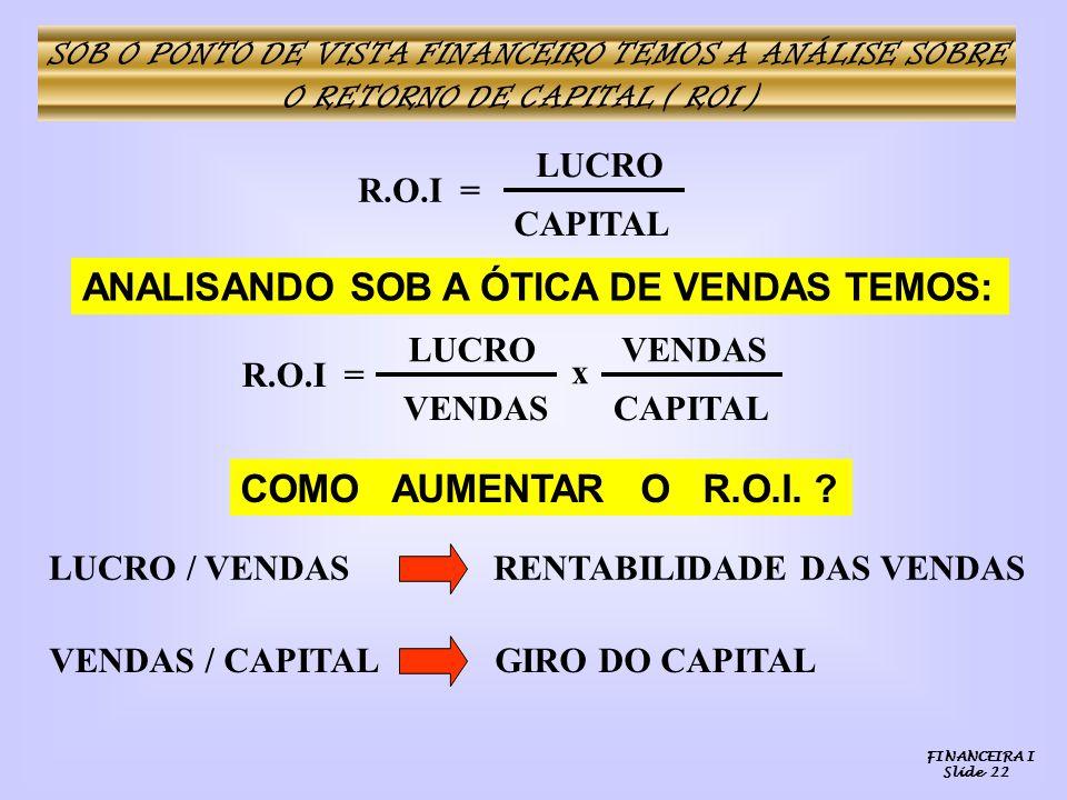 SOB O PONTO DE VISTA FINANCEIRO TEMOS A ANÁLISE SOBRE O RETORNO DE CAPITAL ( ROI ) LUCRO VENDAS R.O.I = ANALISANDO SOB A ÓTICA DE VENDAS TEMOS: R.O.I = LUCRO CAPITAL VENDAS CAPITAL x COMO AUMENTAR O R.O.I.