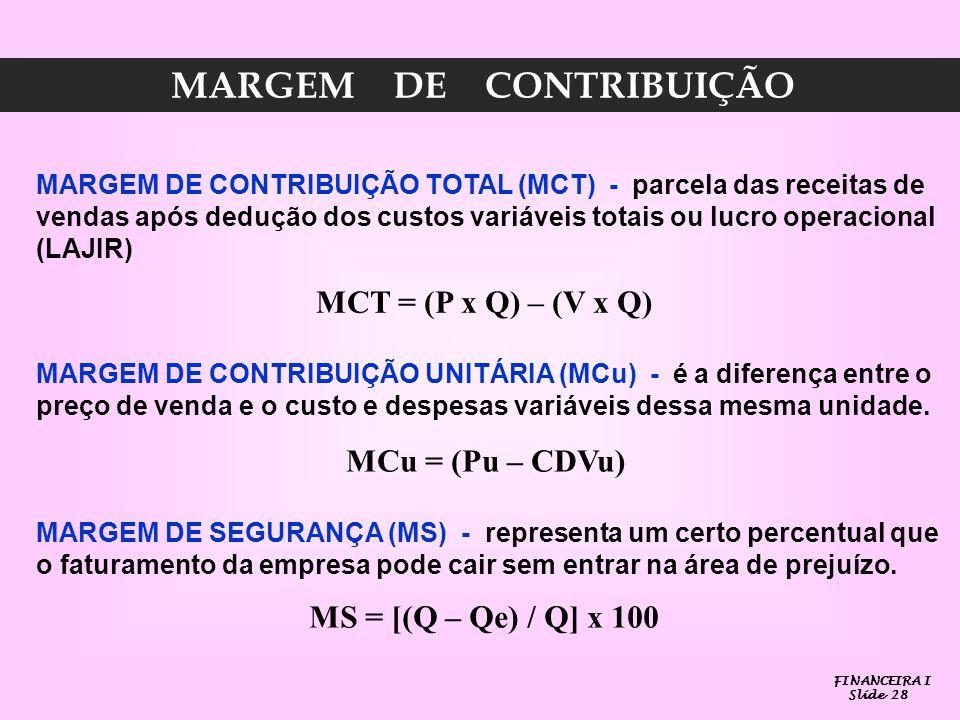 MARGEM DE CONTRIBUIÇÃO MARGEM DE CONTRIBUIÇÃO TOTAL (MCT) - parcela das receitas de vendas após dedução dos custos variáveis totais ou lucro operacional (LAJIR) MCT = (P x Q) – (V x Q) MARGEM DE CONTRIBUIÇÃO UNITÁRIA (MCu) - é a diferença entre o preço de venda e o custo e despesas variáveis dessa mesma unidade.