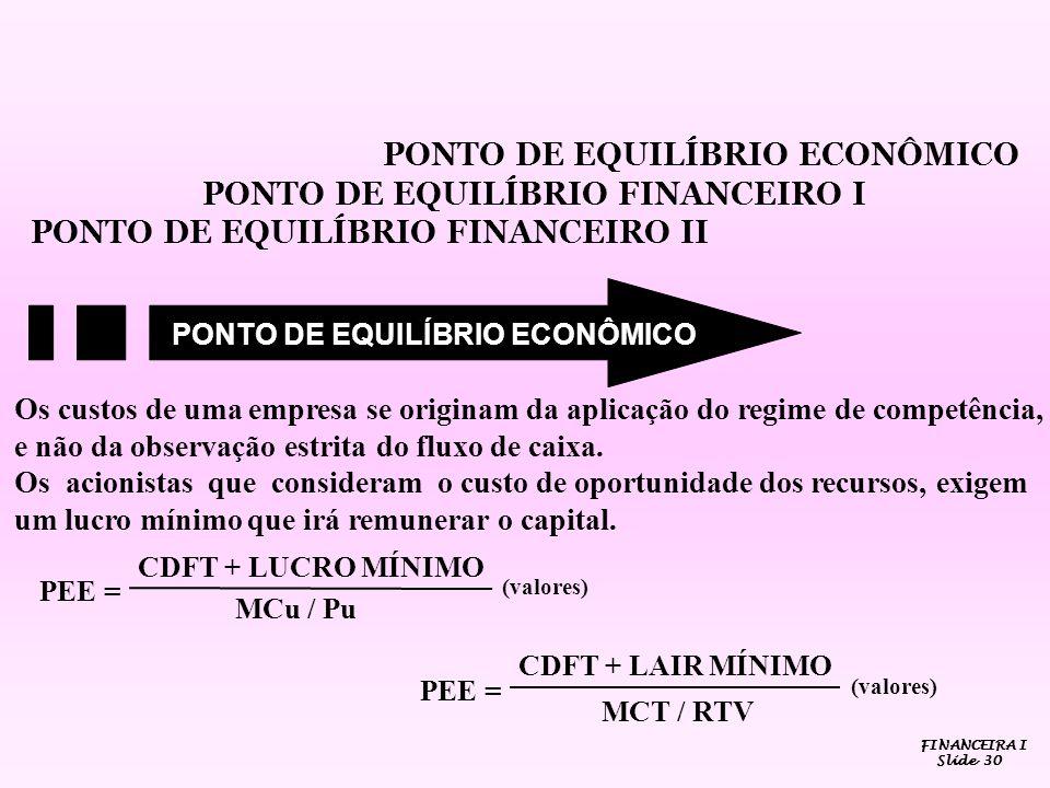 PONTO DE EQUILÍBRIO ECONÔMICO PONTO DE EQUILÍBRIO FINANCEIRO I PONTO DE EQUILÍBRIO FINANCEIRO II PONTO DE EQUILÍBRIO ECONÔMICO Os custos de uma empres