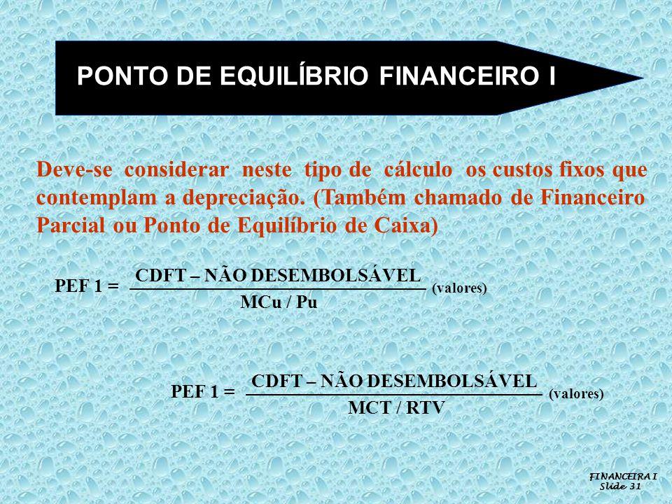 PONTO DE EQUILÍBRIO FINANCEIRO I Deve-se considerar neste tipo de cálculo os custos fixos que contemplam a depreciação. (Também chamado de Financeiro