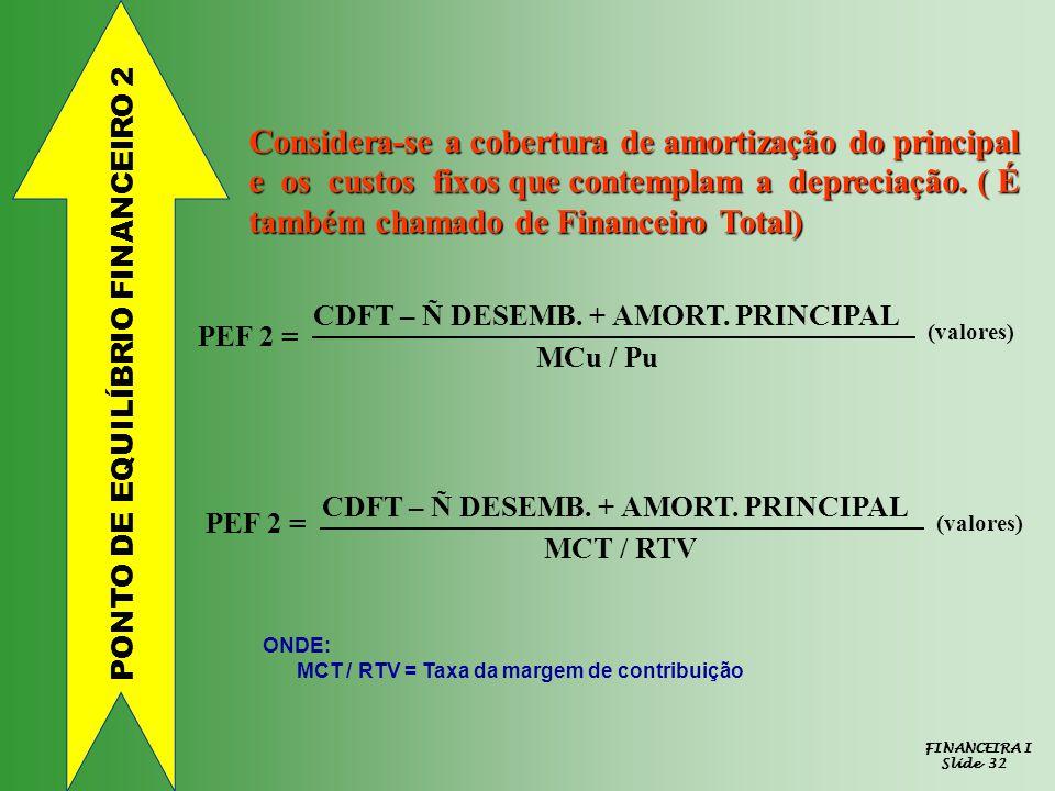 PONTO DE EQUILÍBRIO FINANCEIRO 2 Considera-se a cobertura de amortização do principal e os custos fixos que contemplam a depreciação.