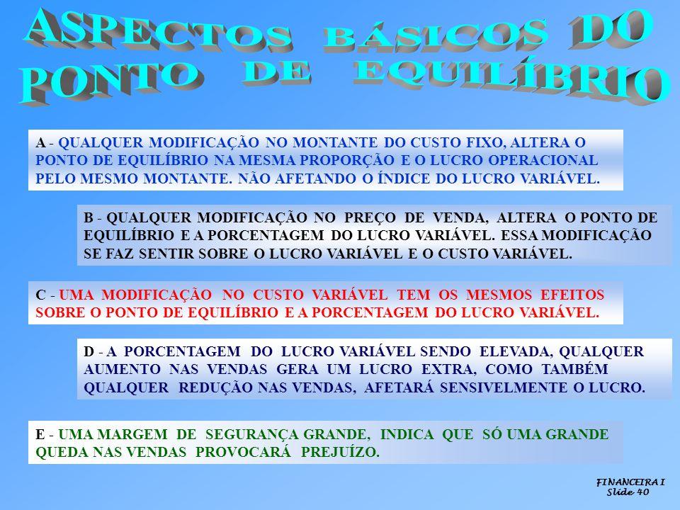 A - QUALQUER MODIFICAÇÃO NO MONTANTE DO CUSTO FIXO, ALTERA O PONTO DE EQUILÍBRIO NA MESMA PROPORÇÃO E O LUCRO OPERACIONAL PELO MESMO MONTANTE. NÃO AFE
