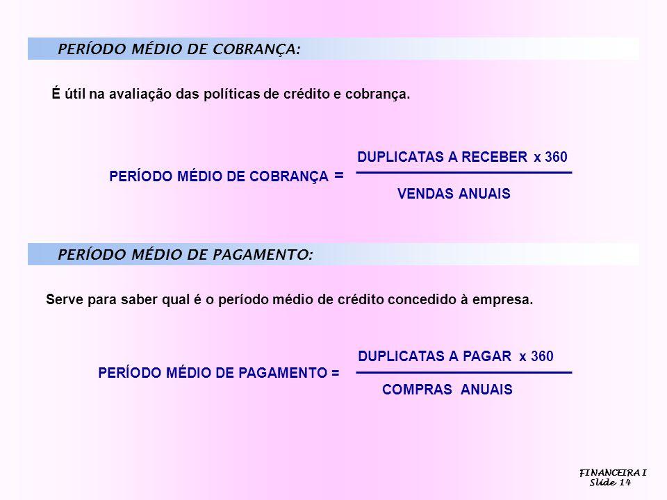 PERÍODO MÉDIO DE COBRANÇA: É útil na avaliação das políticas de crédito e cobrança. DUPLICATAS A RECEBER x 360 PERÍODO MÉDIO DE COBRANÇA = VENDAS ANUA