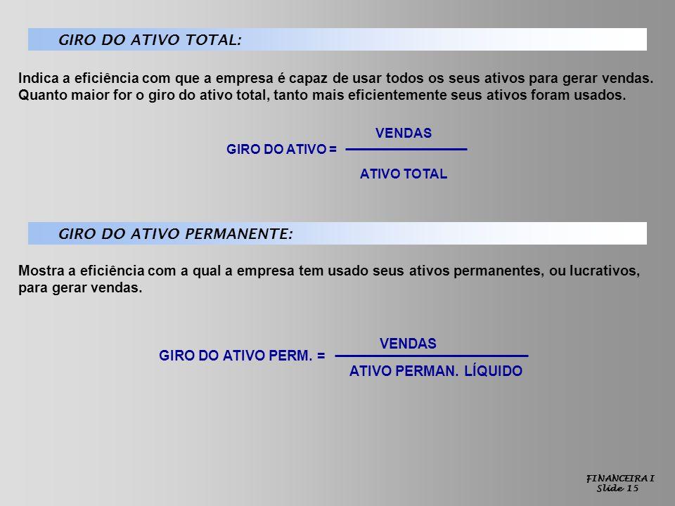 GIRO DO ATIVO TOTAL: GIRO DO ATIVO PERMANENTE: GIRO DO ATIVO PERM. = VENDAS ATIVO PERMAN. LÍQUIDO Indica a eficiência com que a empresa é capaz de usa