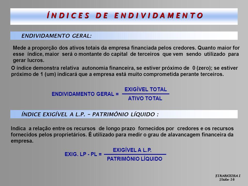 ÍNDICE EXIGÍVEL A L.P. – PATRIMÔNIO LÍQUIDO : EXIG. LP - PL = EXIGÍVEL A L.P. PATRIMÔNIO LÍQUIDO ENDIVIDAMENTO GERAL = EXIGÍVEL TOTAL ATIVO TOTAL ENDI
