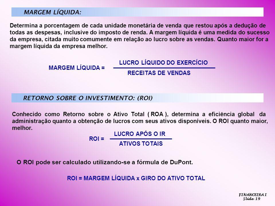 LUCRO POR AÇÃO: LPA = Lucro disponível aos Acionistas Comuns Nº de ações Ordinárias Emitidas ROE = LUCRO APÓS O IR PATRIMÔNIO LÍQUIDO RETORNO SOBRE O PATRIMÔNIO LÍQUIDO: (ROE) Mede o rendimento obtido pela empresa como remuneração dos investimentos dos acionistas (fornecedores de capital de risco).