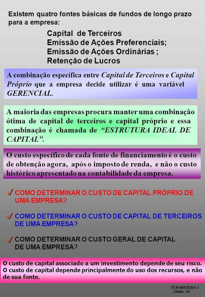 FINANCEIRA I Slide 56 Existem quatro fontes básicas de fundos de longo prazo para a empresa: Capital de Terceiros Emissão de Ações Preferenciais; Emis