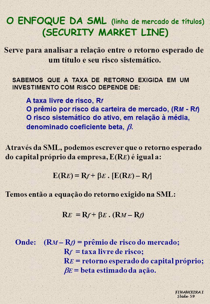 FINANCEIRA I Slide 59 O ENFOQUE DA SML (linha de mercado de títulos) (SECURITY MARKET LINE) Serve para analisar a relação entre o retorno esperado de