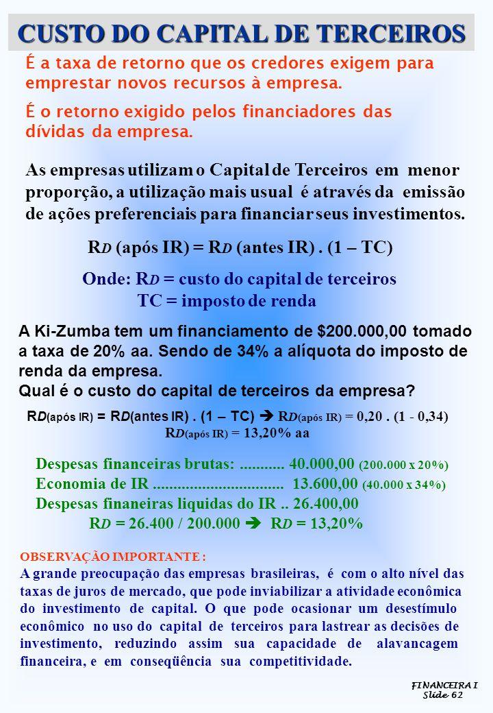 FINANCEIRA I Slide 62 CUSTO DO CAPITAL DE TERCEIROS É a taxa de retorno que os credores exigem para emprestar novos recursos à empresa. É o retorno ex