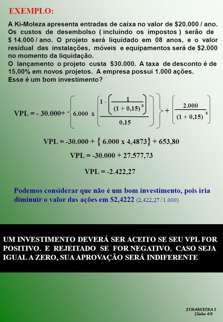 FINANCEIRA I Slide 69 EXEMPLO: A Ki-Moleza apresenta entradas de caixa no valor de $20.000 / ano. Os custos de desembolso ( incluindo os impostos ) se