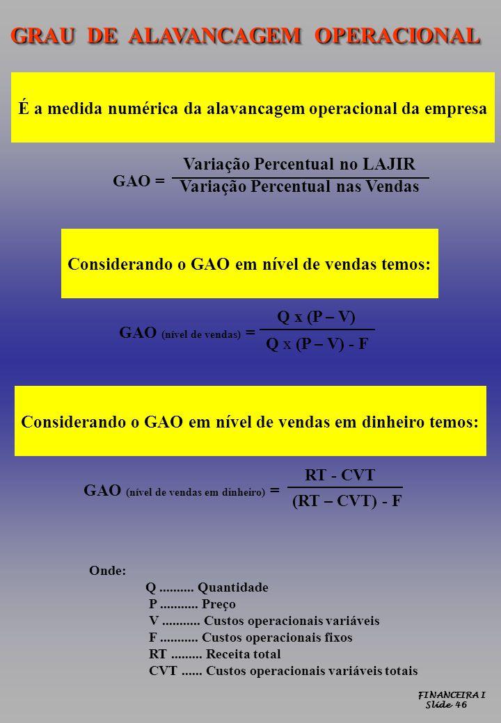 FINANCEIRA I Slide 46 GRAU DE ALAVANCAGEM OPERACIONAL É a medida numérica da alavancagem operacional da empresa Variação Percentual no LAJIR Variação
