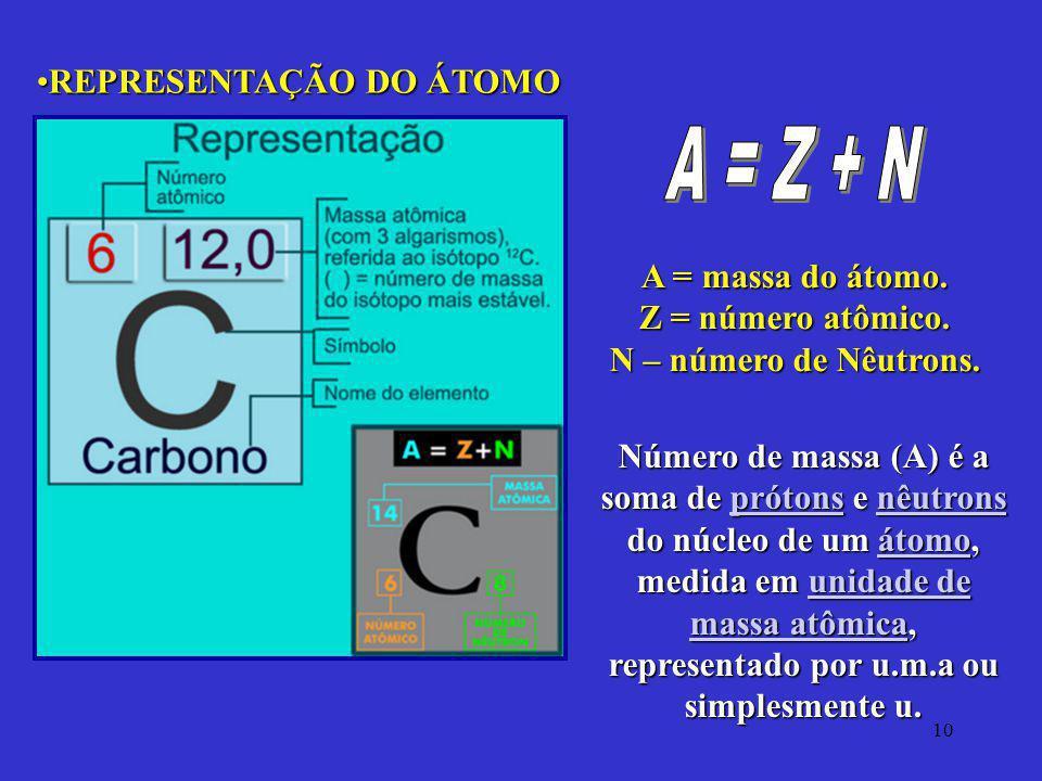 10 REPRESENTAÇÃO DO ÁTOMOREPRESENTAÇÃO DO ÁTOMO A = massa do átomo. Z = número atômico. N – número de Nêutrons. Número de massa (A) é a soma de próton
