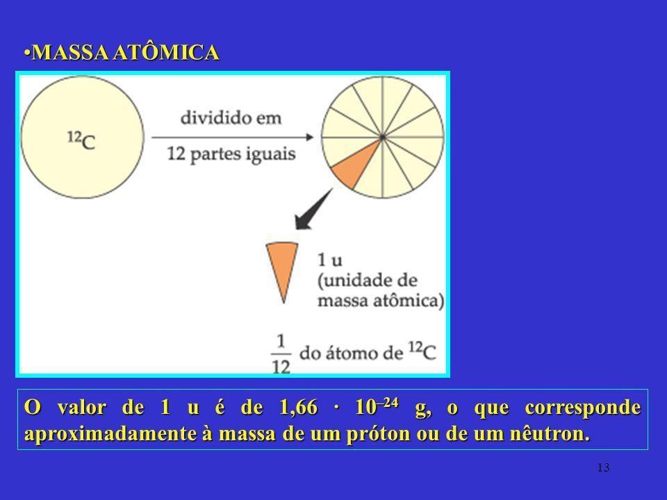 13 MASSA ATÔMICAMASSA ATÔMICA O valor de 1 u é de 1,66 · 10 –24 g, o que corresponde aproximadamente à massa de um próton ou de um nêutron.