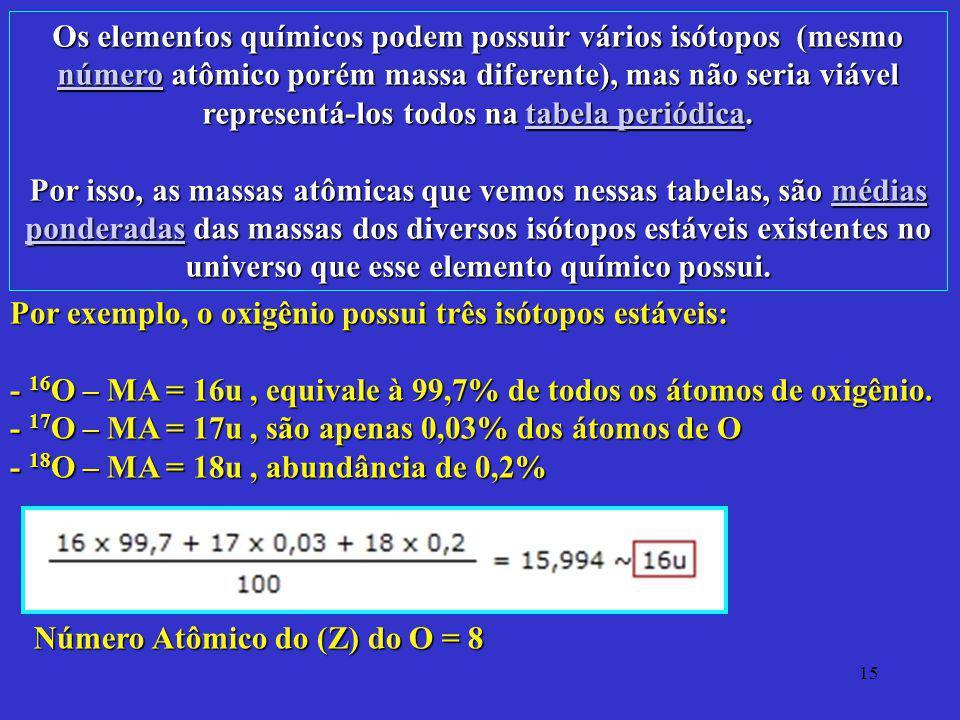 15 Os elementos químicos podem possuir vários isótopos (mesmo número atômico porém massa diferente), mas não seria viável representá-los todos na tabe