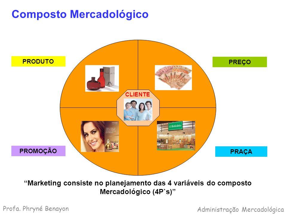 Composto Mercadológico PRODUTO PREÇO PRAÇA PROMOÇÃO CLIENTE Profa. Phryné Benayon Administração Mercadológica Marketing consiste no planejamento das 4
