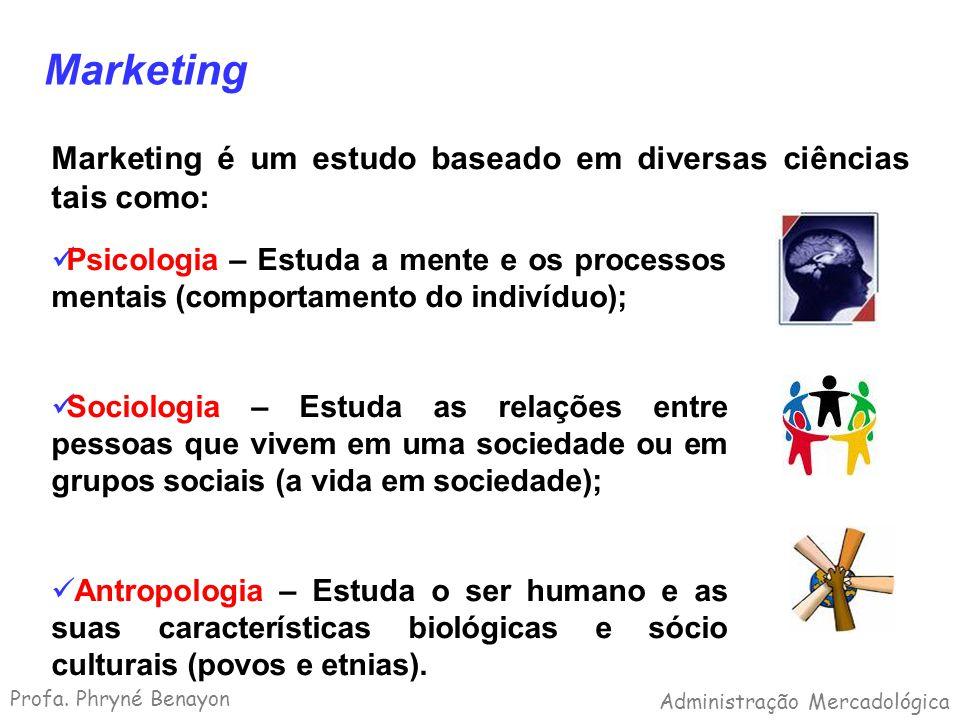 Marketing Psicologia – Estuda a mente e os processos mentais (comportamento do indivíduo); Sociologia – Estuda as relações entre pessoas que vivem em