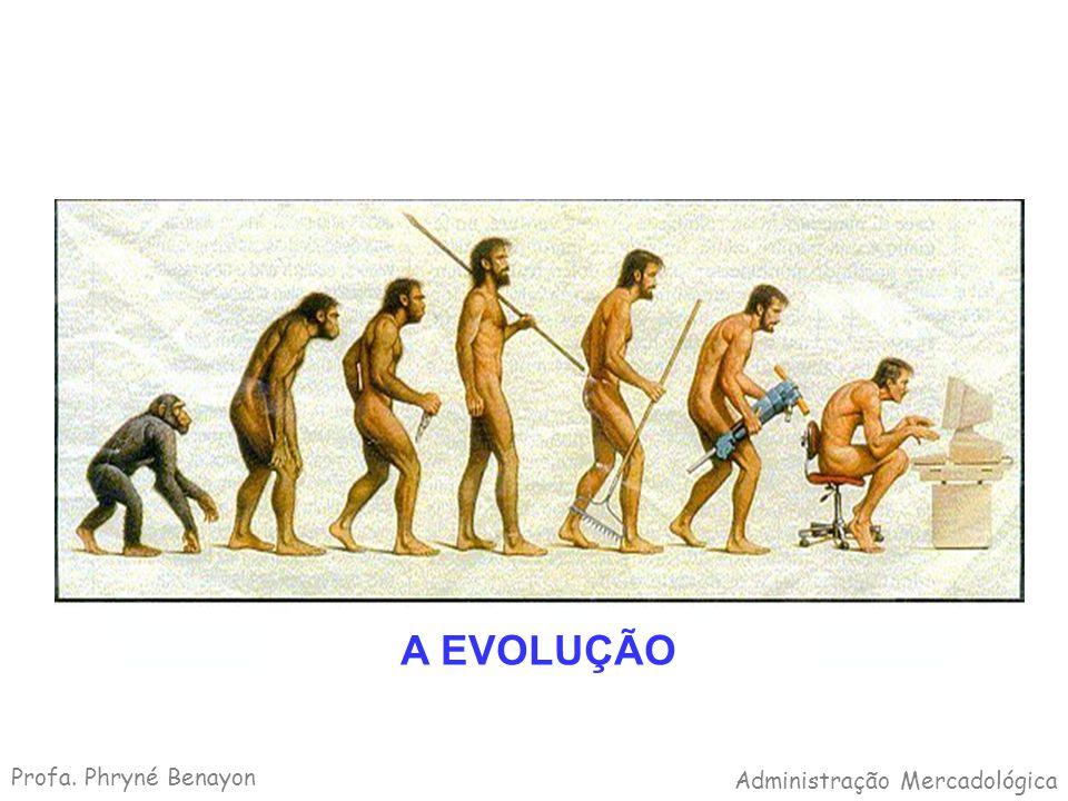 A EVOLUÇÃO Profa. Phryné Benayon Administração Mercadológica