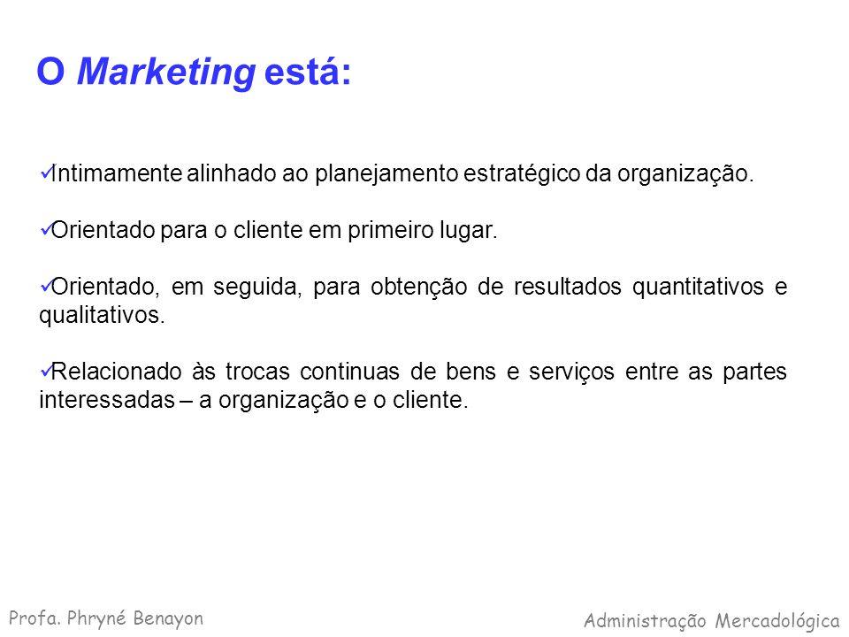 O Marketing está: Intimamente alinhado ao planejamento estratégico da organização. Orientado para o cliente em primeiro lugar. Orientado, em seguida,
