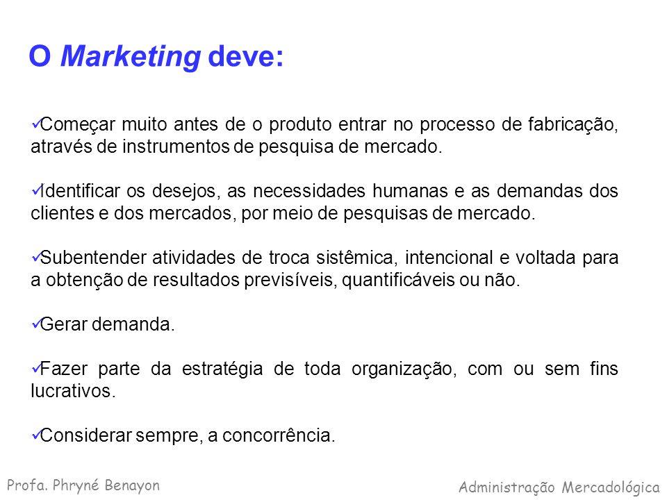 O Marketing deve: Começar muito antes de o produto entrar no processo de fabricação, através de instrumentos de pesquisa de mercado. Identificar os de
