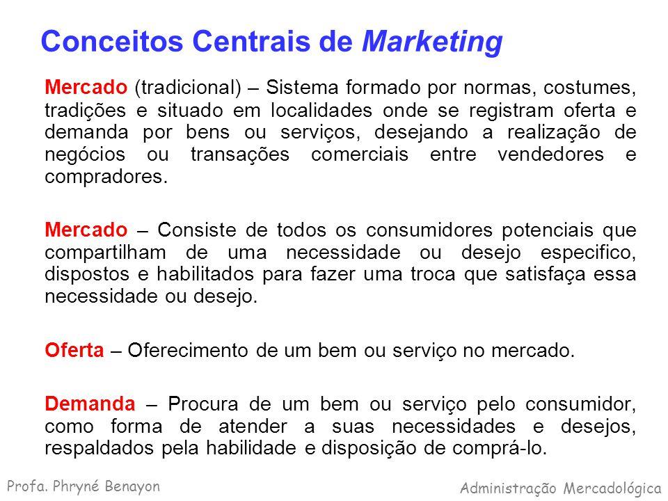 Conceitos Centrais de Marketing Mercado (tradicional) – Sistema formado por normas, costumes, tradições e situado em localidades onde se registram ofe